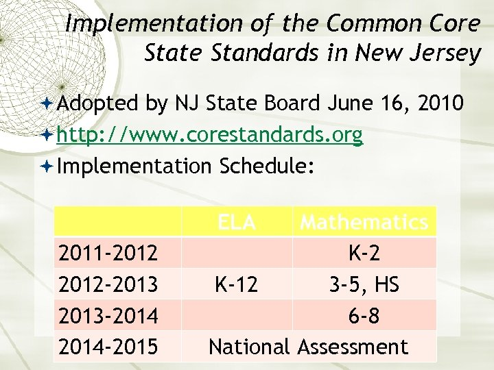 Implementation of the Common Core State Standards in New Jersey Adopted by NJ State