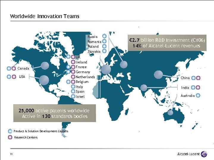 Worldwide Innovation Teams Russia Romania Poland Slovakia Canada USA UK Ireland France Germany Netherlands