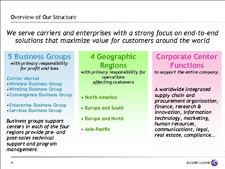 Overview of Our Structure We serve carriers and enterprises with a strong focus on
