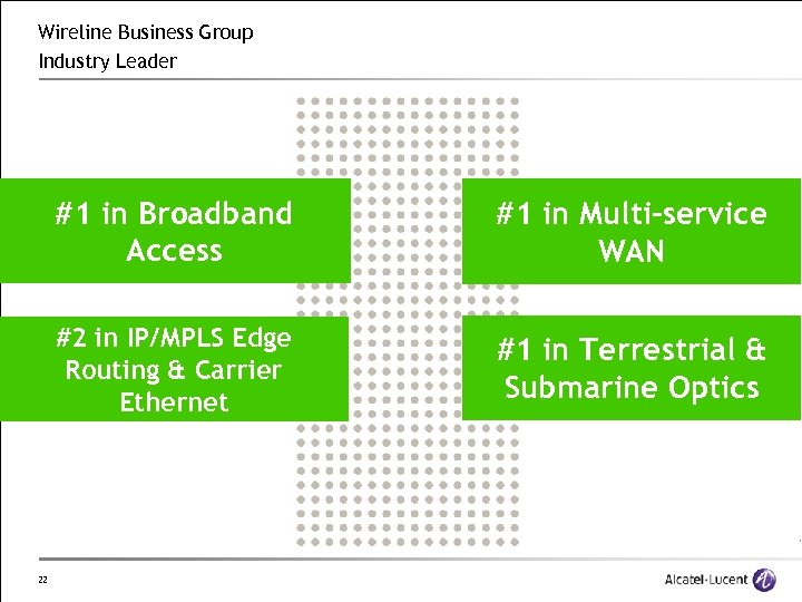 Wireline Business Group Industry Leader #1 in Broadband Access #2 in IP/MPLS Edge Routing
