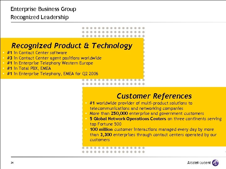 Enterprise Business Group Recognized Leadership Recognized Product & Technology • • • #1 #3