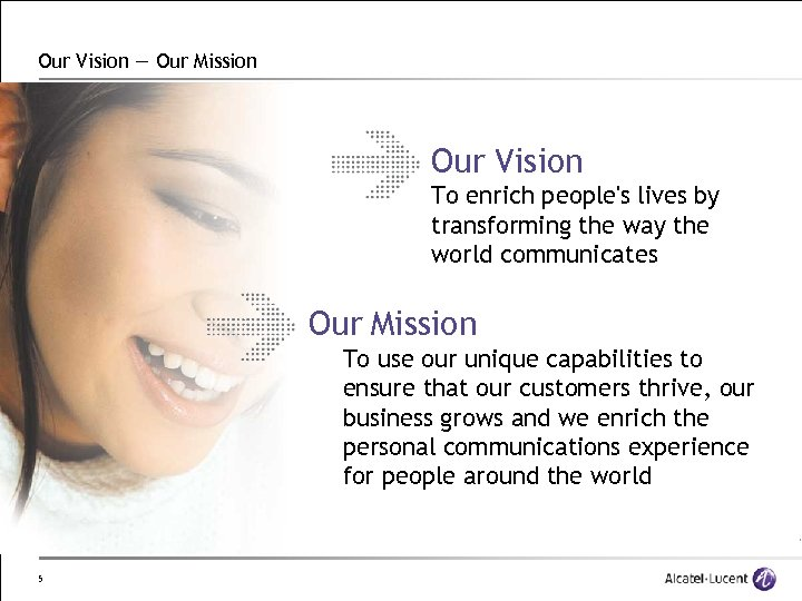 Our Vision — Our Mission Our Vision To enrich people's lives by transforming the
