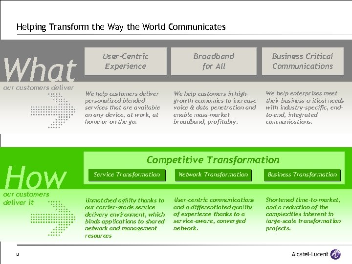 Helping Transform the Way the World Communicates What our customers deliver How our customers