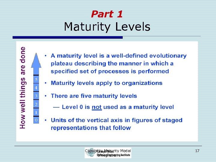 Part 1 Maturity Levels Capability Maturity Model Integration 17
