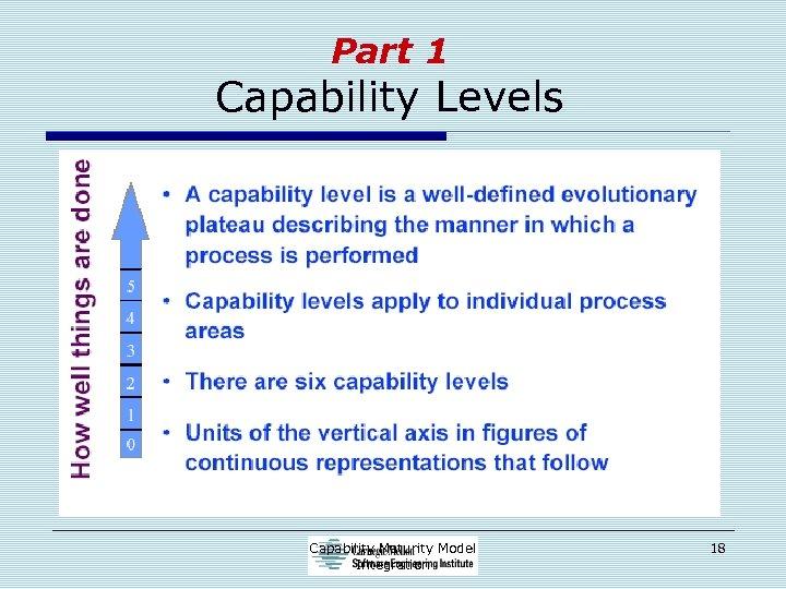 Part 1 Capability Levels Capability Maturity Model Integration 18