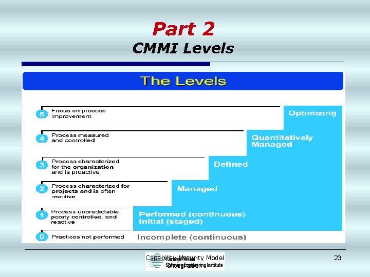 Part 2 CMMI Levels Capability Maturity Model Integration 23