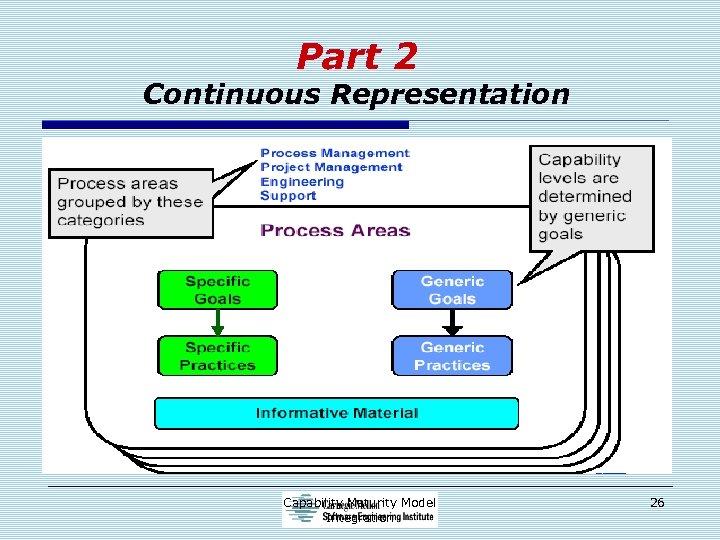 Part 2 Continuous Representation Capability Maturity Model Integration 26