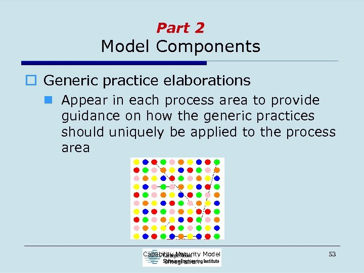 Part 2 Model Components o Generic practice elaborations n Appear in each process area