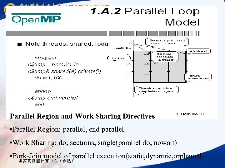 Parallel Region and Work Sharing Directives • Parallel Region: parallel, end parallel • Work
