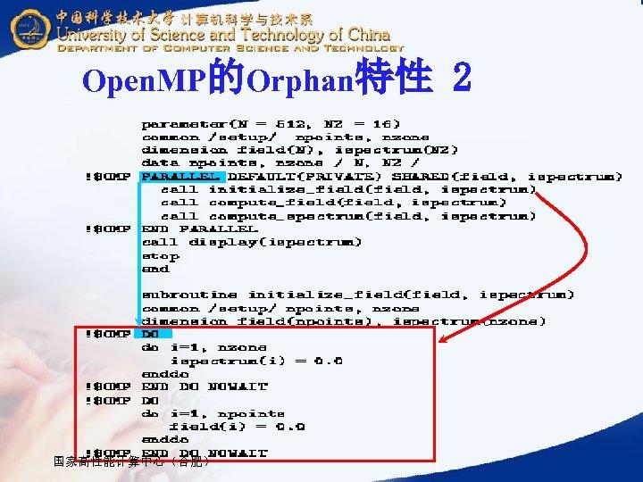 Open. MP的Orphan特性 国家高性能计算中心(合肥) 2