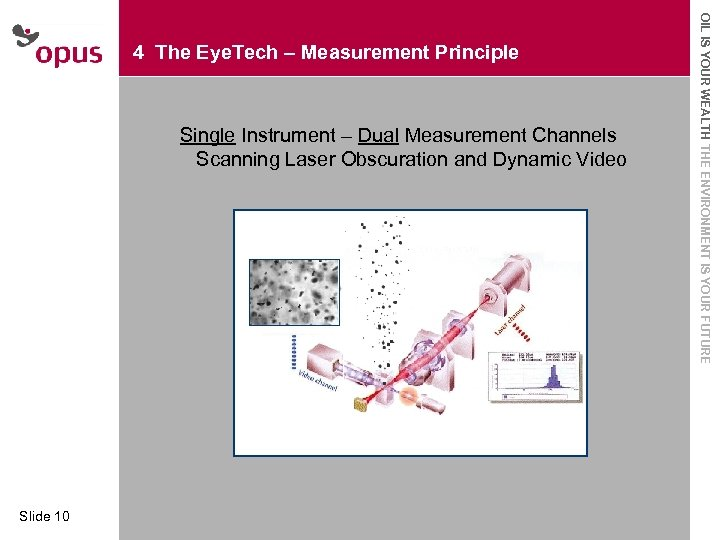 Single Instrument – Dual Measurement Channels · Click to edit Master text styles and