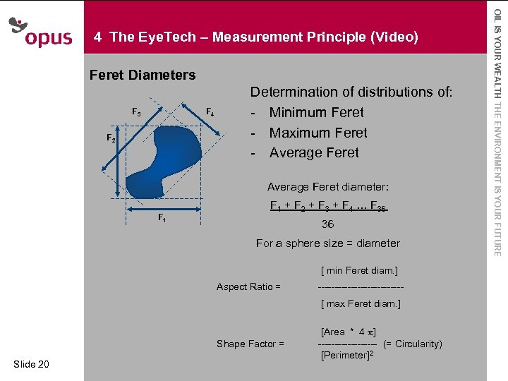 Feret Diameters Determination of distributions of: F F · Click to edit Master text