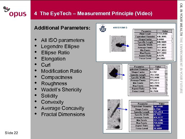 Additional Parameters: • · • • • Slide 22 All ISO parameters text styles