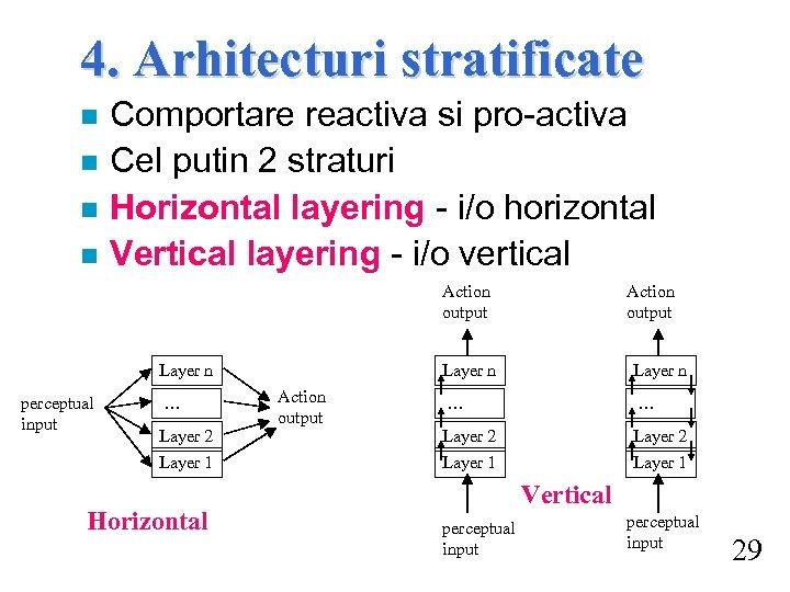 4. Arhitecturi stratificate n n Comportare reactiva si pro-activa Cel putin 2 straturi Horizontal