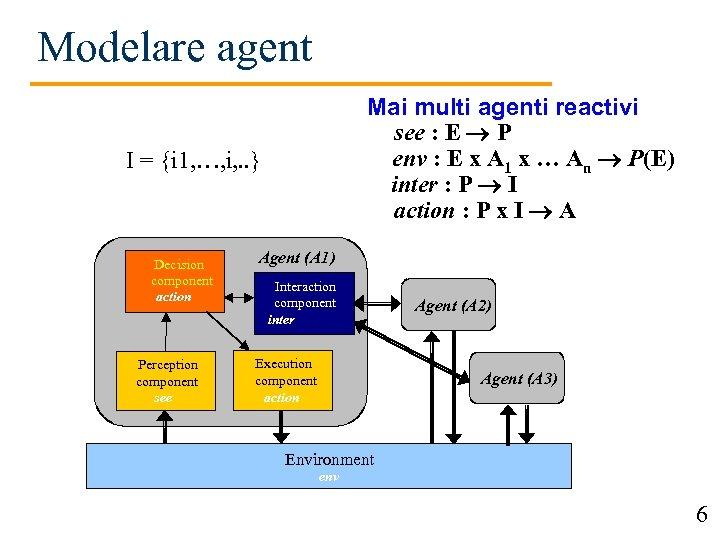 Modelare agent Mai multi agenti reactivi see : E P env : E x