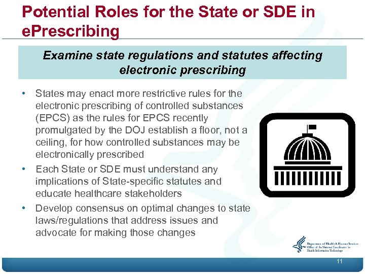 Potential Roles for the State or SDE in e. Prescribing Examine state regulations and
