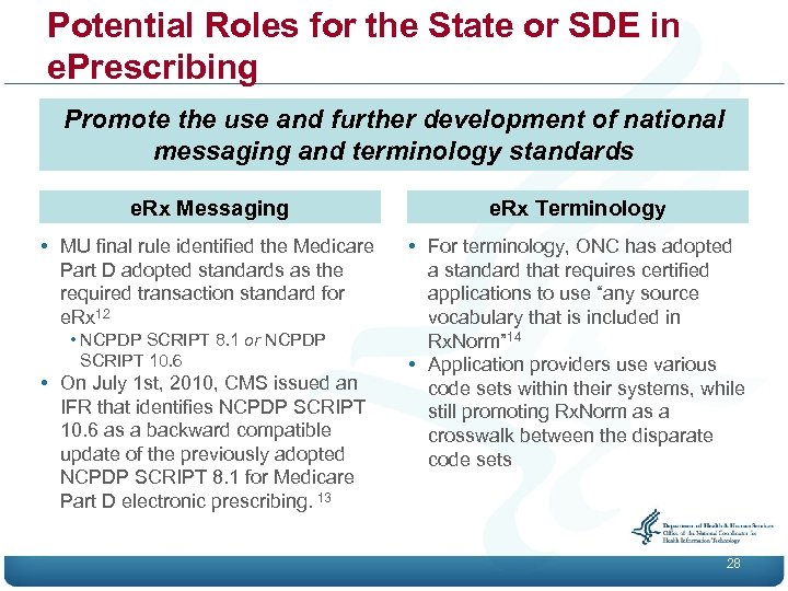 Potential Roles for the State or SDE in e. Prescribing Promote the use and