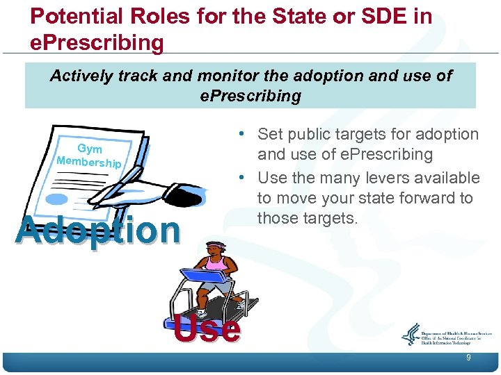 Potential Roles for the State or SDE in e. Prescribing Actively track and monitor