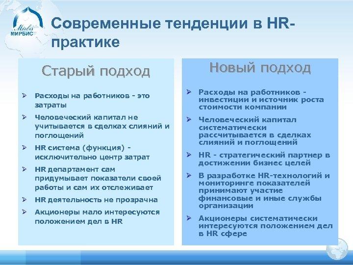 Современные тенденции в HRпрактике Старый подход Ø Расходы на работников - это затраты Ø