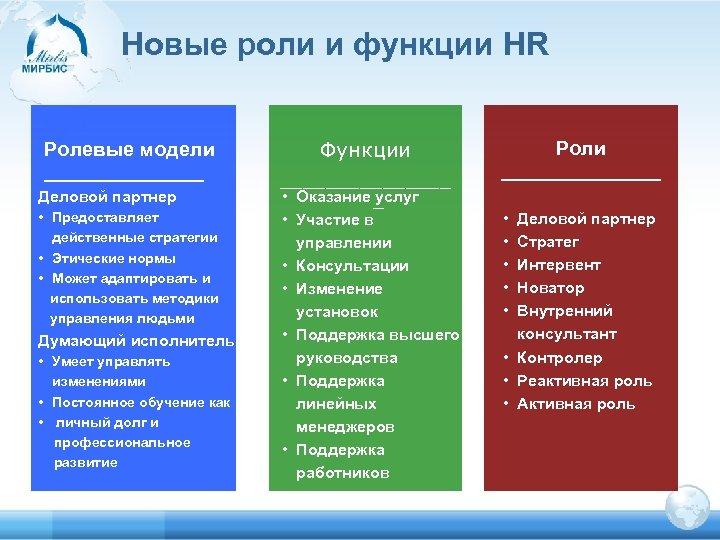 Новые роли и функции HR Ролевые модели ________ Деловой партнер • Предоставляет действенные стратегии