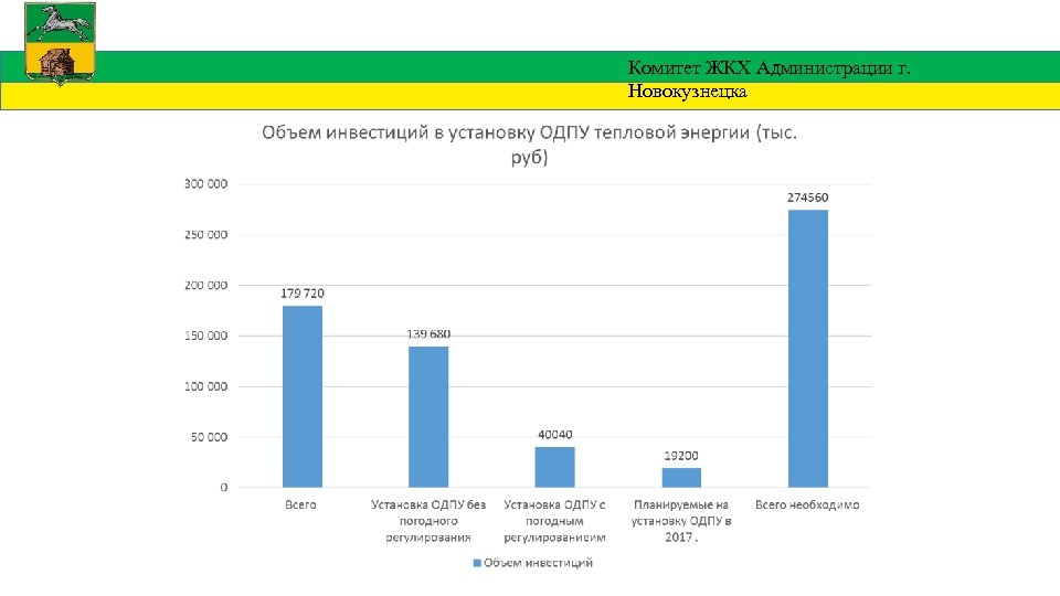 Комитет ЖКХ Администрации г. Новокузнецка