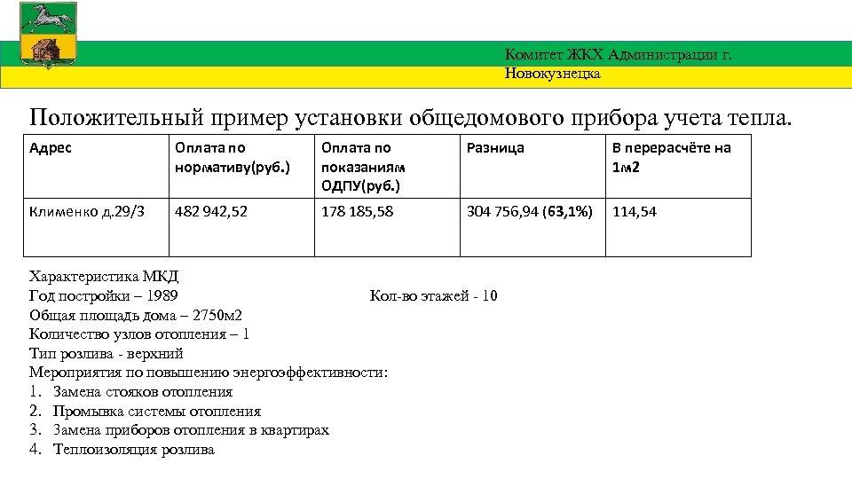 Комитет ЖКХ Администрации г. Новокузнецка Положительный пример установки общедомового прибора учета тепла. Адрес Оплата