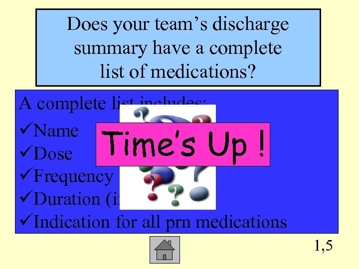 Does your team's discharge summary have a complete list of medications? A complete list
