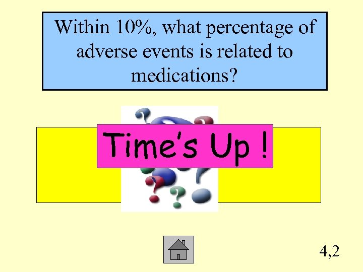 Within 10%, what percentage of adverse events is related to medications? Time's Up !