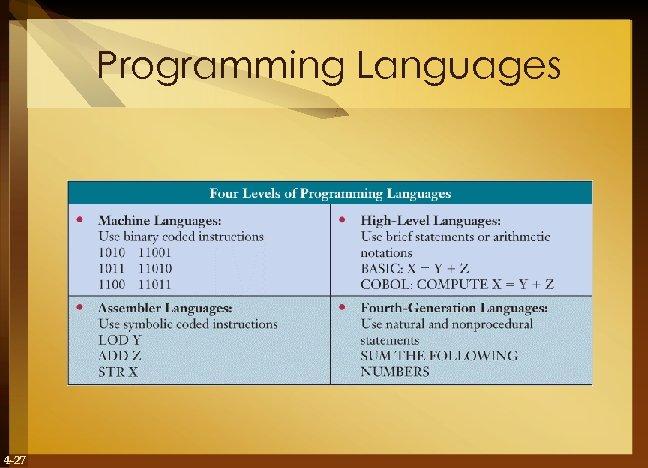 Programming Languages 4 -27