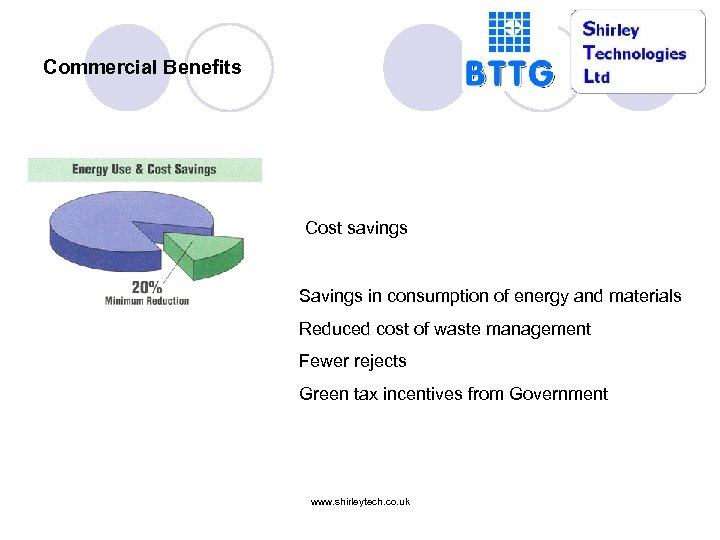 Commercial Benefits Cost savings Savings in consumption of energy and materials Reduced cost of