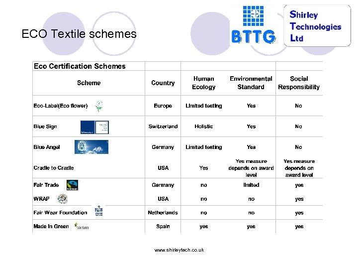 ECO Textile schemes www. shirleytech. co. uk