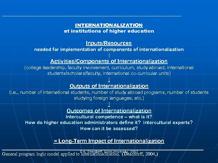 _____________________________________ INTERNATIONALIZATION at institutions of higher education Inputs/Resources needed for implementation of components of