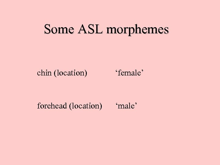 Some ASL morphemes chin (location) 'female' forehead (location) 'male'