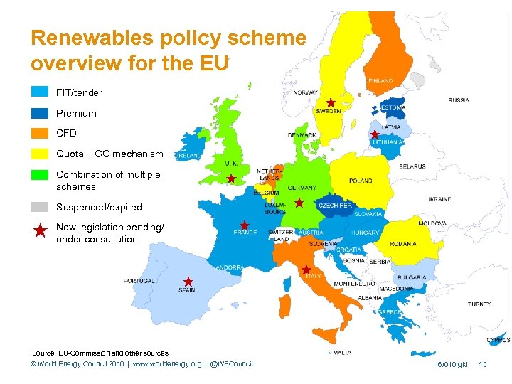 Renewables policy scheme overview for the EU FIT/tender Premium CFD Quota − GC mechanism
