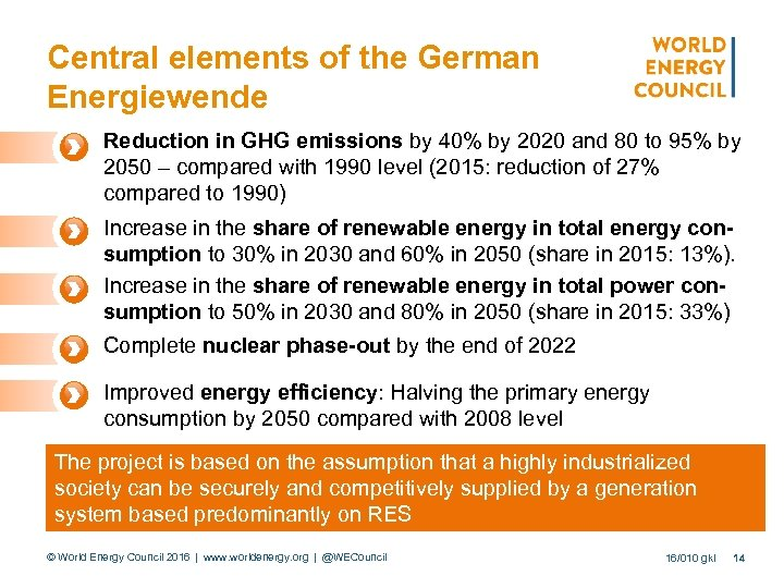 Central elements of the German Energiewende Reduction in GHG emissions by 40% by 2020