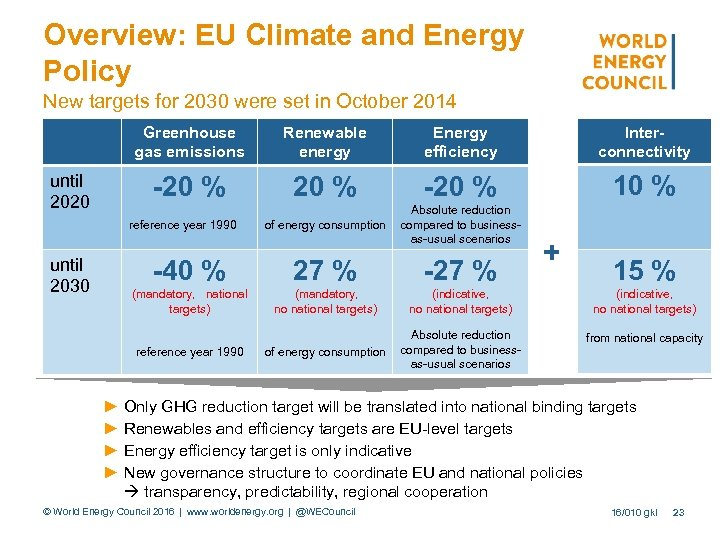 Overview: EU Climate and Energy Policy New targets for 2030 were set in October
