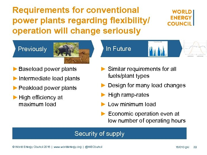 Requirements for conventional power plants regarding flexibility/ operation will change seriously In Future Previously
