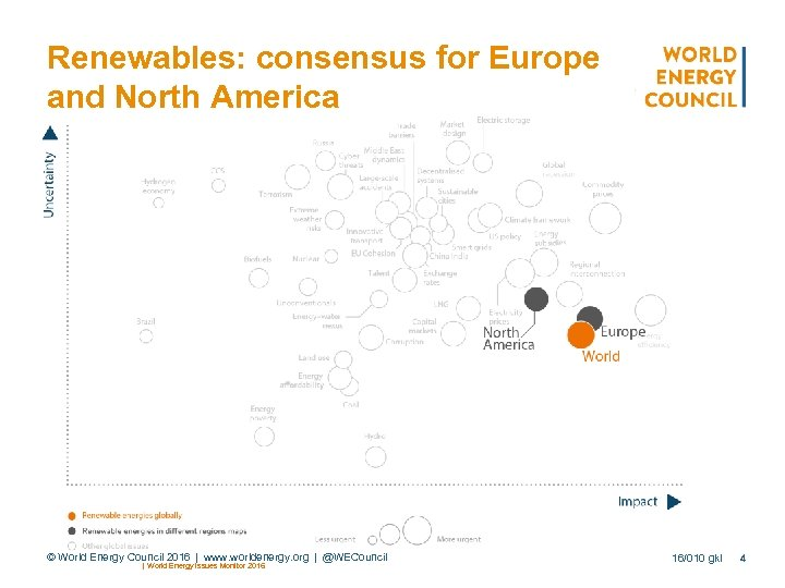 Renewables: consensus for Europe and North America © World Energy Council 2016 | www. worldenergy. org | @WECouncil