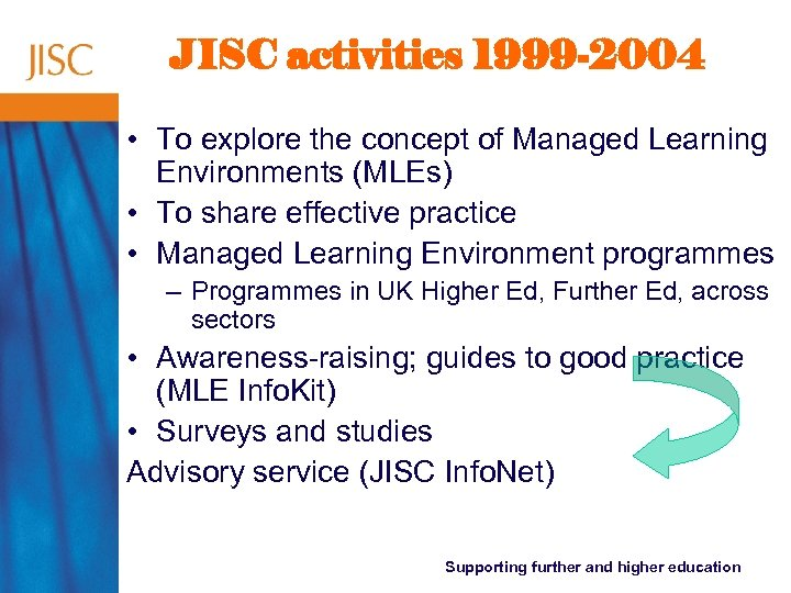 JISC activities 1999 -2004 • To explore the concept of Managed Learning Environments (MLEs)