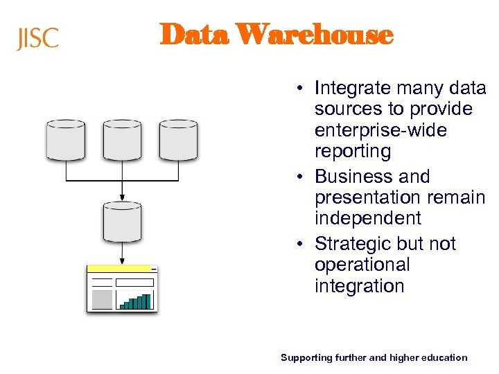 Data Warehouse • Integrate many data sources to provide enterprise-wide reporting • Business and