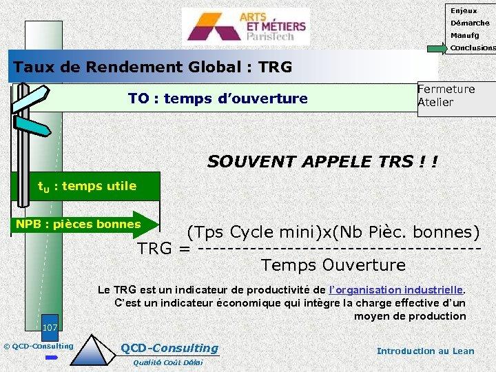 Enjeux Démarche Manufg Conclusions Taux de Rendement Global : TRG TO : temps d'ouverture