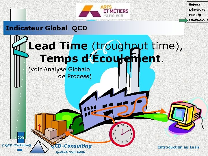 Enjeux Démarche Manufg Conclusions Indicateur Global QCD Lead Time (troughput time), Temps d'Écoulement. (voir