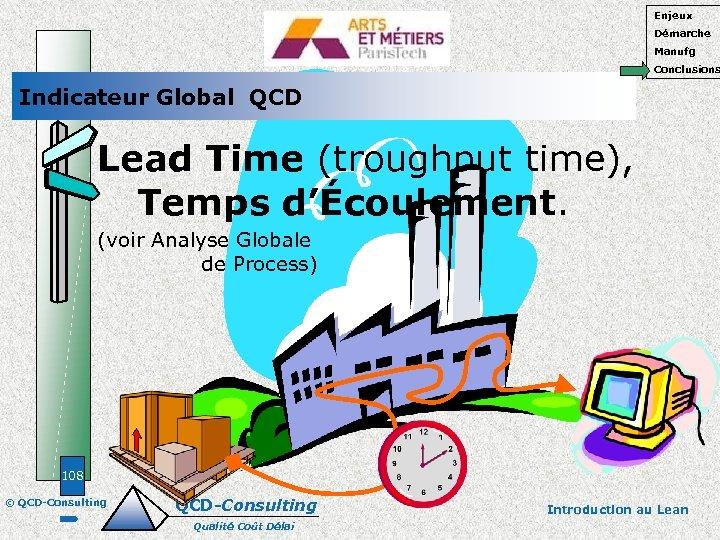 Enjeux Démarche Manufg Conclusions Indicateur Global QCD Lead Time (troughput time), Temps d'Écoulement. (voir
