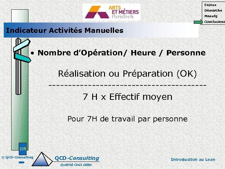 Enjeux Démarche Manufg Conclusions Indicateur Activités Manuelles • Nombre d'Opération/ Heure / Personne Réalisation