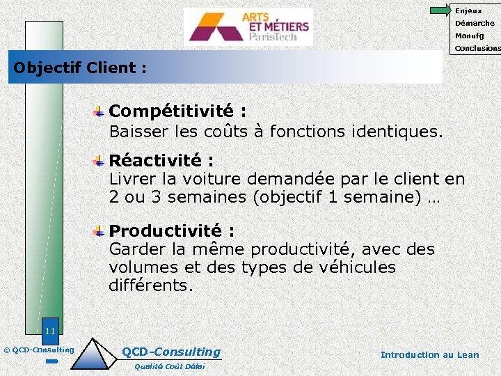 Enjeux Démarche Manufg Conclusions Objectif Client : Compétitivité : Baisser les coûts à fonctions