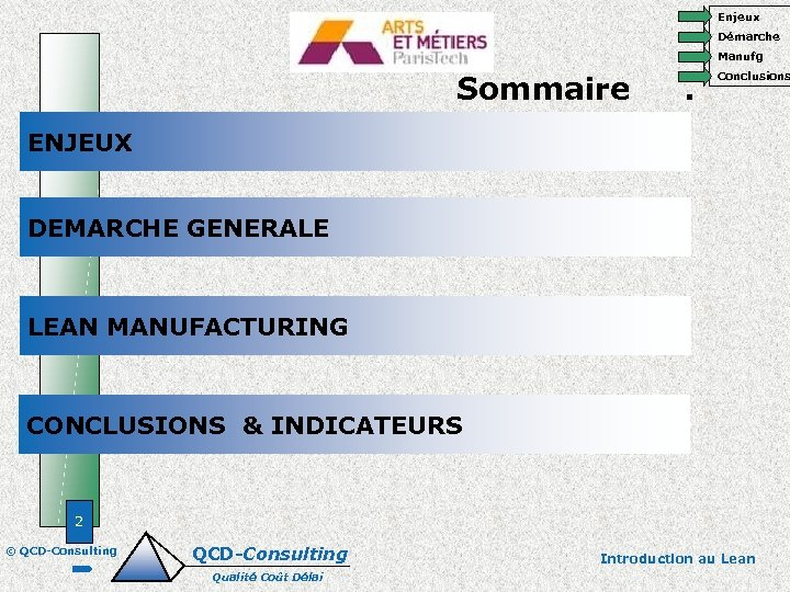 Enjeux Démarche Manufg Sommaire . Conclusions ENJEUX DEMARCHE GENERALE LEAN MANUFACTURING CONCLUSIONS & INDICATEURS