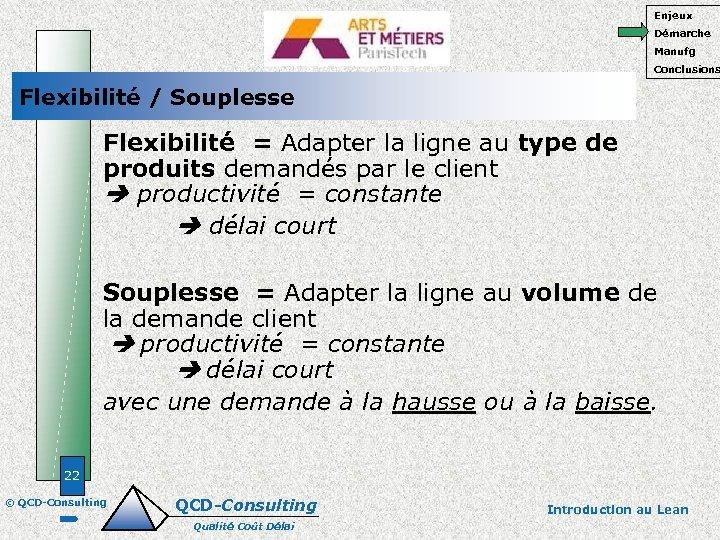 Enjeux Démarche Manufg Conclusions Flexibilité / Souplesse Flexibilité = Adapter la ligne au type