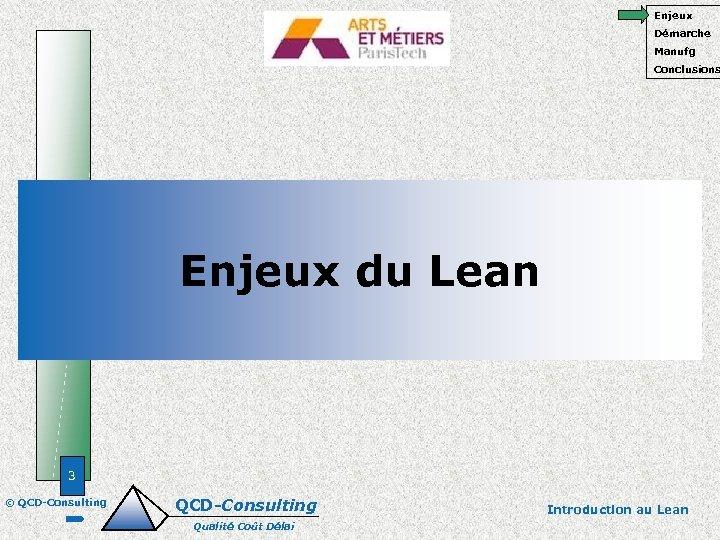 Enjeux Démarche Manufg Conclusions Enjeux du Lean 3 © QCD-Consulting Qualité Coût Délai Introduction