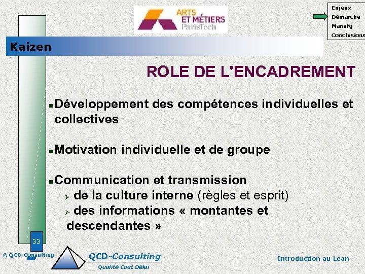 Enjeux Démarche Manufg Conclusions Kaizen ROLE DE L'ENCADREMENT n n n Développement des compétences