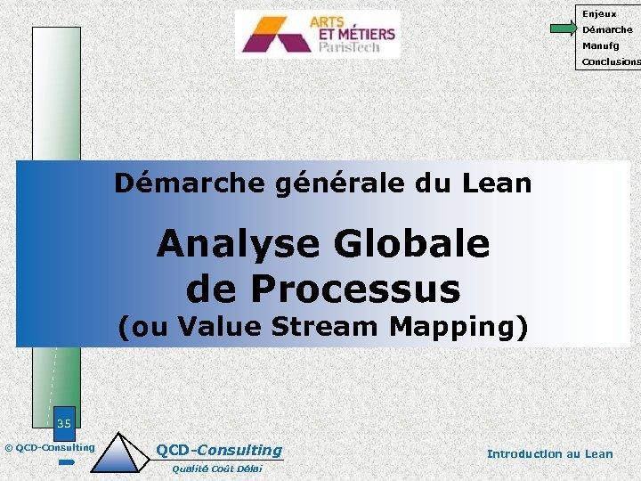 Enjeux Démarche Manufg Conclusions Démarche générale du Lean Analyse Globale de Processus (ou Value